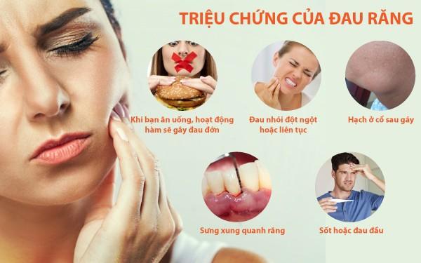 triệu chứng của đau răng