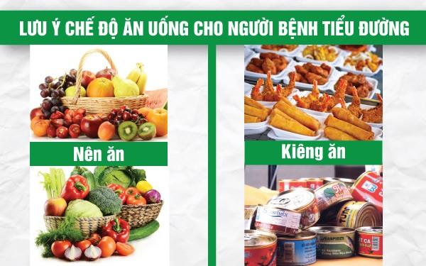 Chế độ ăn uống cho người bị bệnh tiểu đường