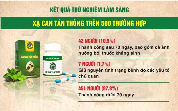 Viem Hong Man Tinh8