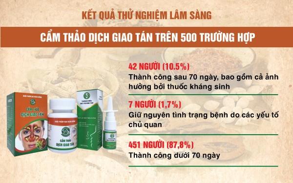 Viem Xoang7